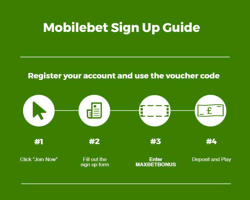 Mobilebet sign up guide