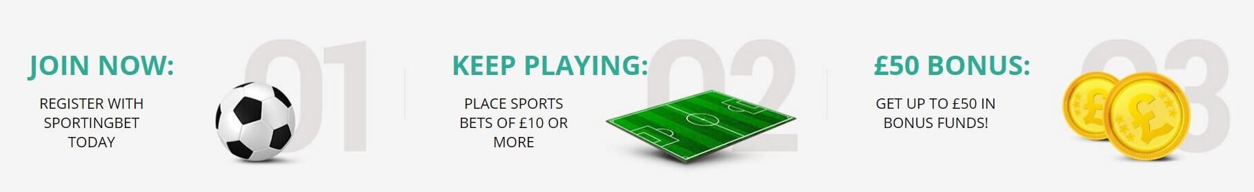 Sportingbet Promotions