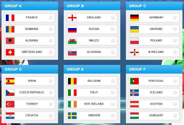 sportingbet-prediction-euro-2016