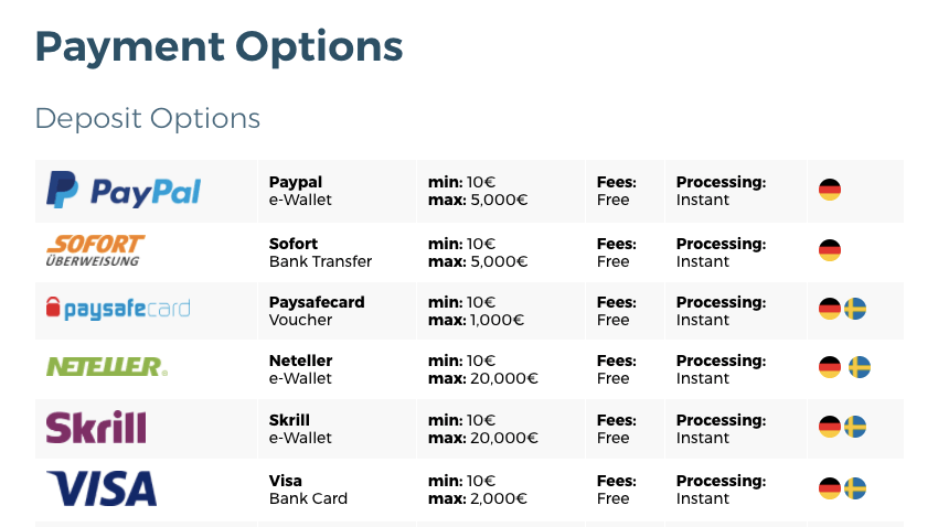 Spintastic payment options