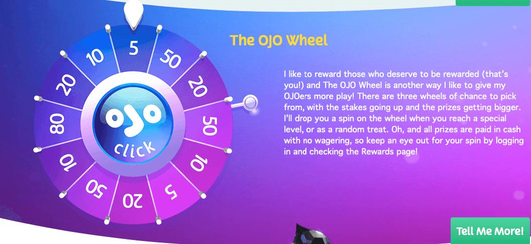 Ojo Wheel